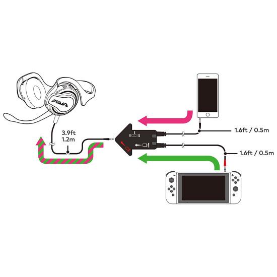 HORI Nintendo Switch Splatoon 2 Splat and Chat Headset