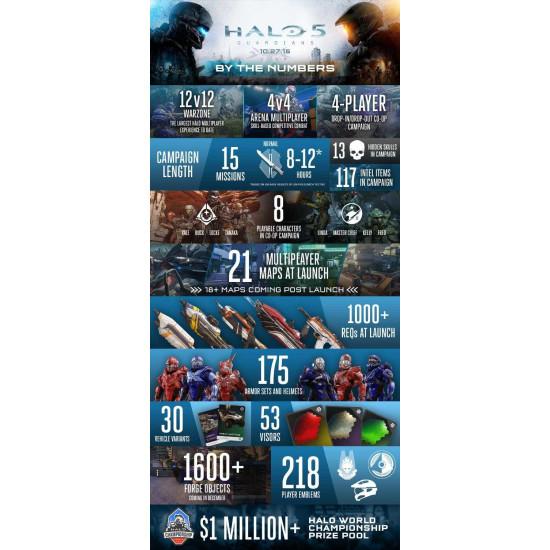 Halo 5: Guardians - USED LIKE NEW | XB1