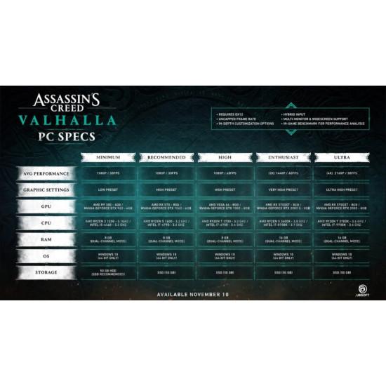 Assassins Creed Valhalla - Global - PC Uplay Digital Code